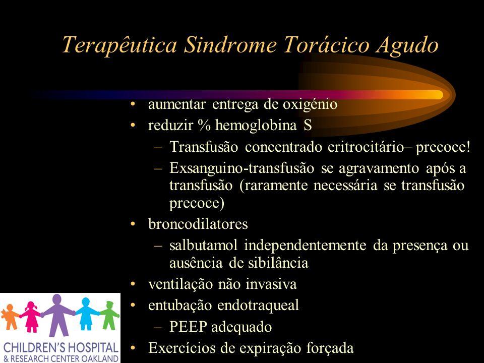 Terapêutica Sindrome Torácico Agudo