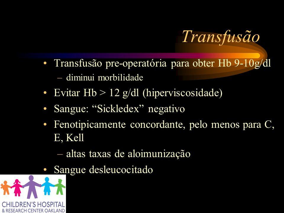Transfusão Transfusão pre-operatória para obter Hb 9-10g/dl