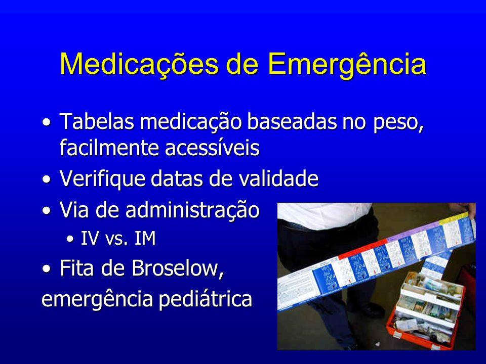 Medicações de Emergência
