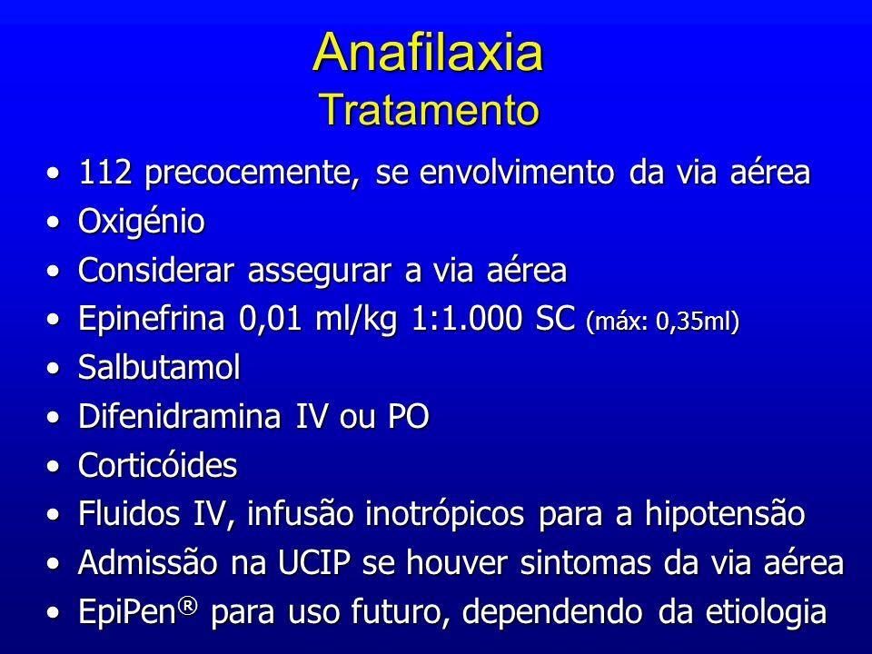 Anafilaxia Tratamento