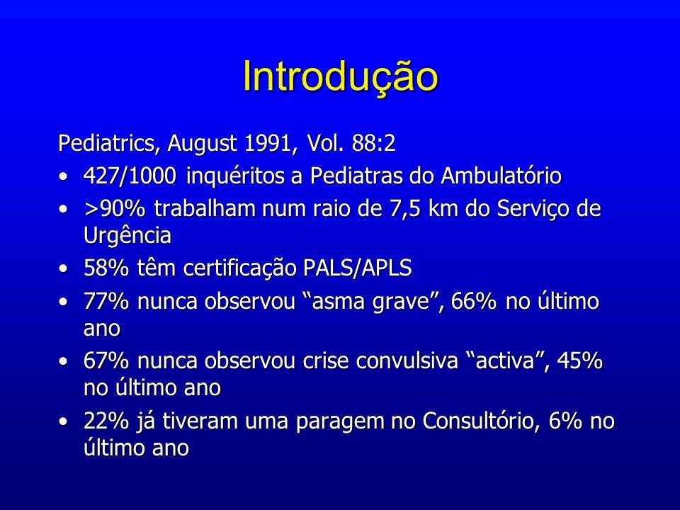 Introdução Pediatrics, August 1991, Vol. 88:2