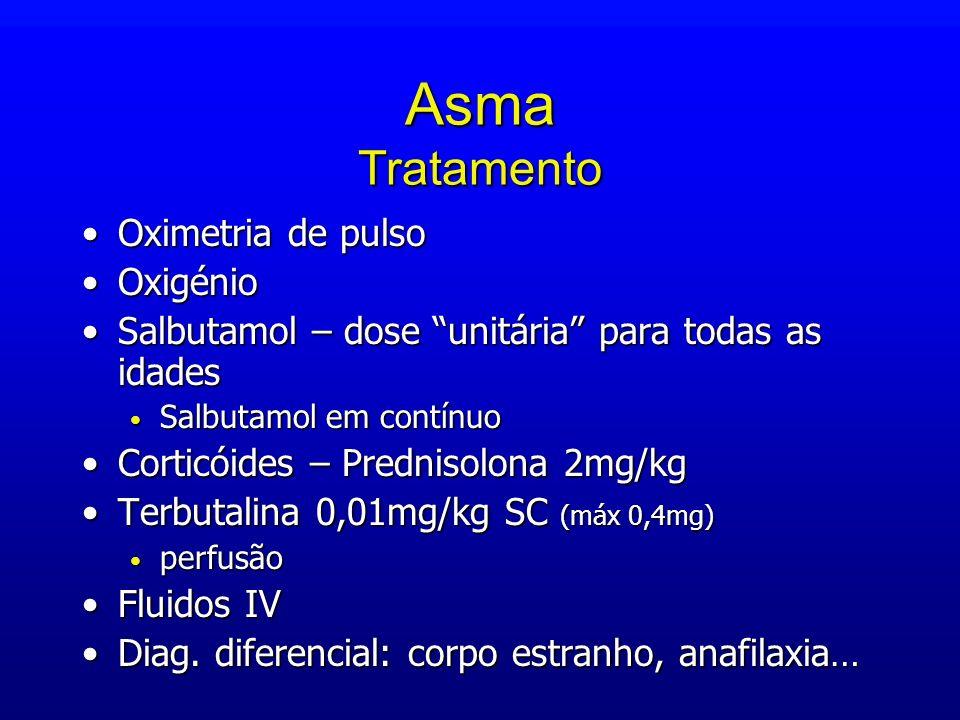 Asma Tratamento Oximetria de pulso Oxigénio