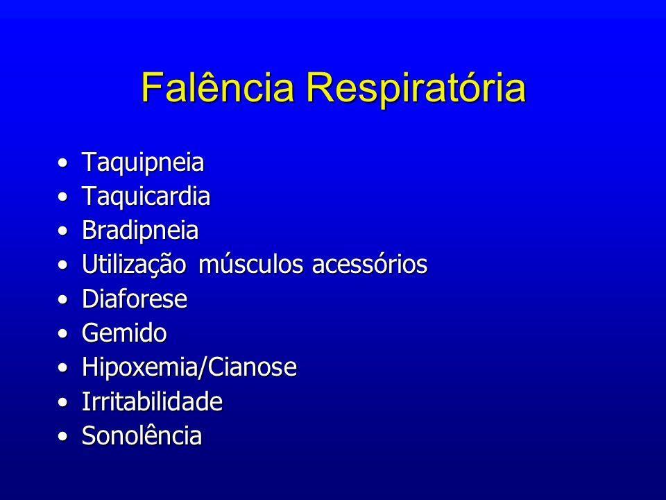 Falência Respiratória