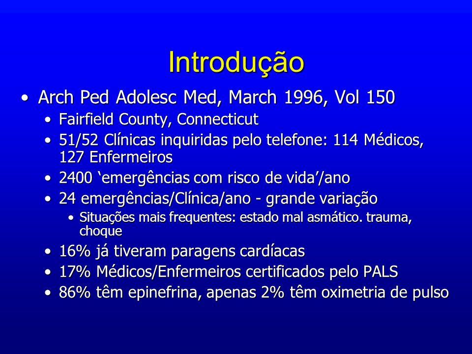 Introdução Arch Ped Adolesc Med, March 1996, Vol 150