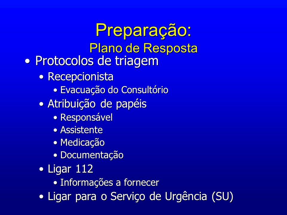 Preparação: Plano de Resposta
