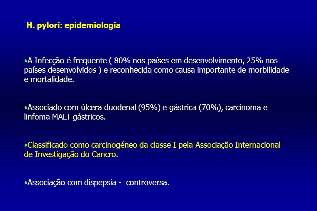 H. pylori: epidemiologia
