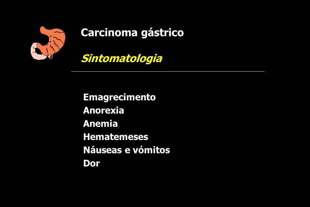 Carcinoma gástrico Sintomatologia