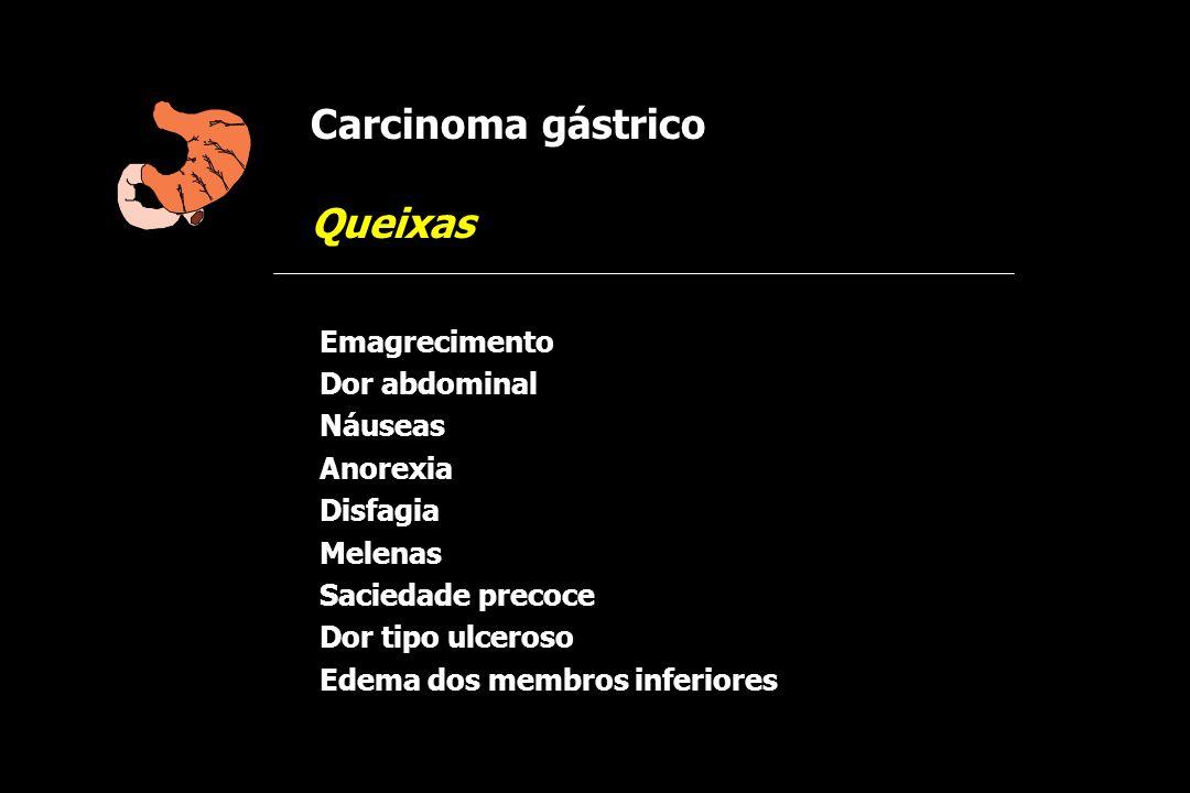 Carcinoma gástrico Queixas