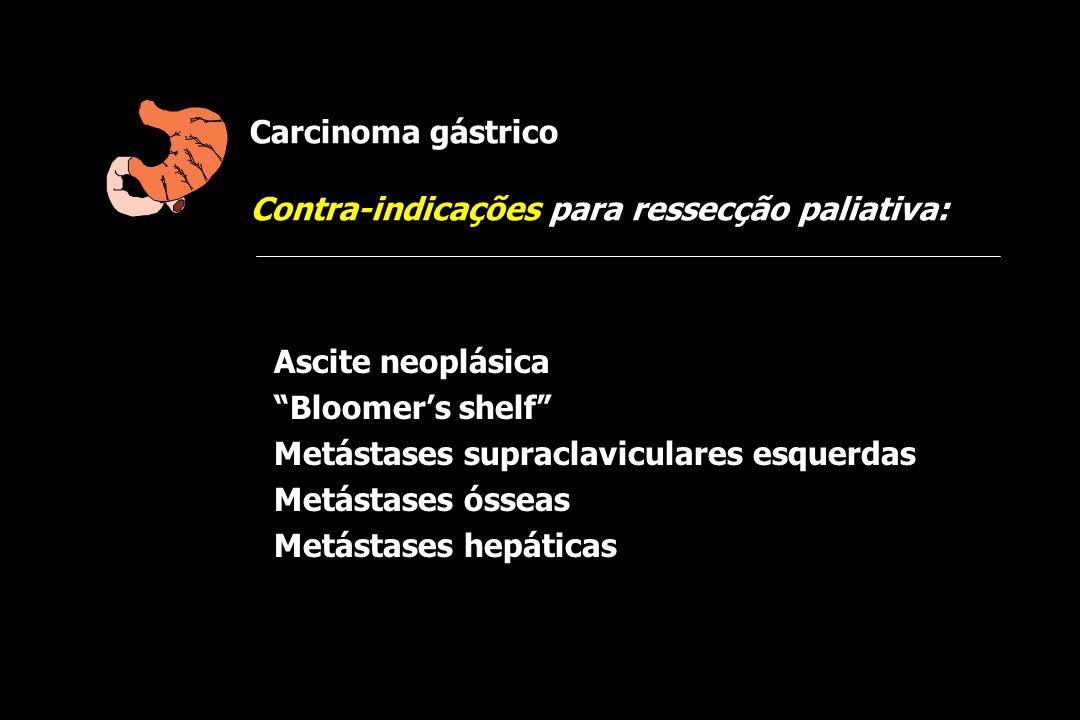 Carcinoma gástrico Contra-indicações para ressecção paliativa: