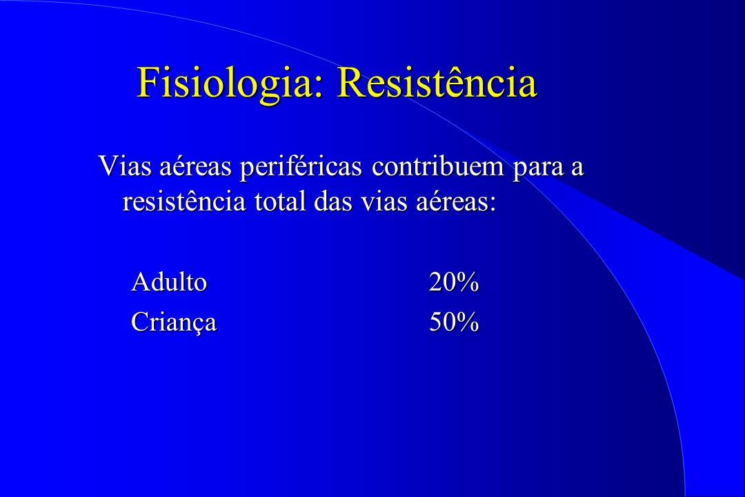 Fisiologia: Resistência