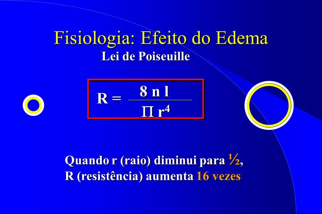 Fisiologia: Efeito do Edema