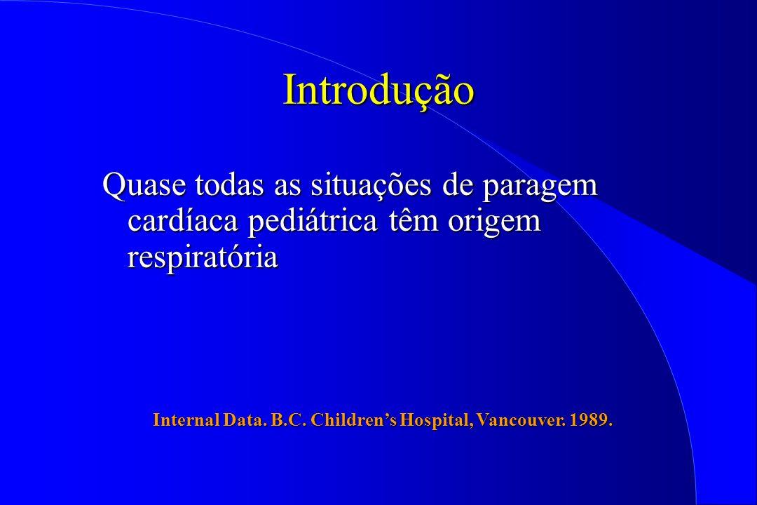 Introdução Quase todas as situações de paragem cardíaca pediátrica têm origem respiratória.