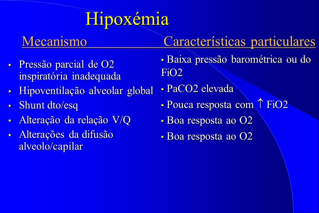 Hipoxémia Mecanismo Características particulares