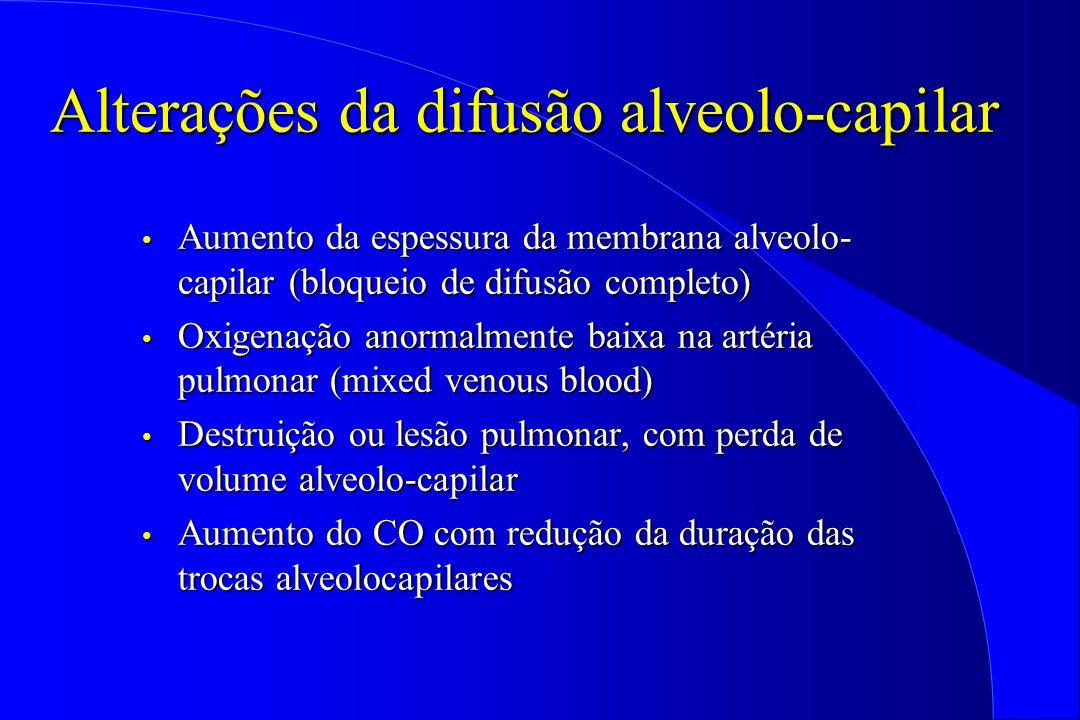 Alterações da difusão alveolo-capilar