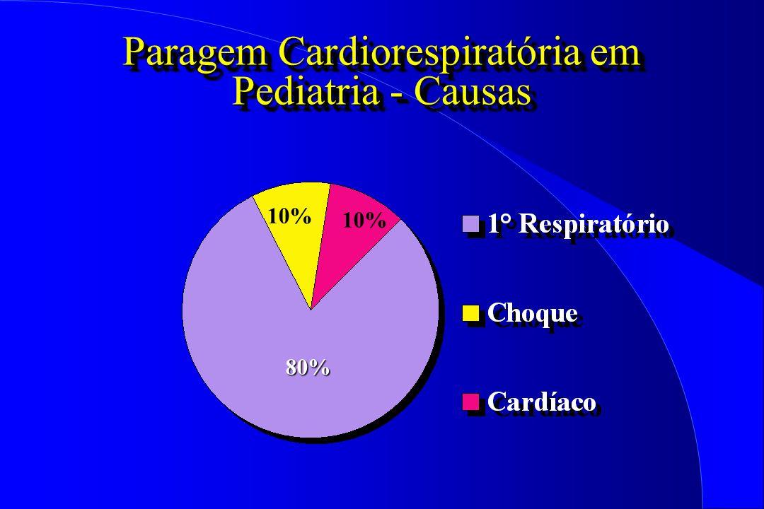 Paragem Cardiorespiratória em Pediatria - Causas