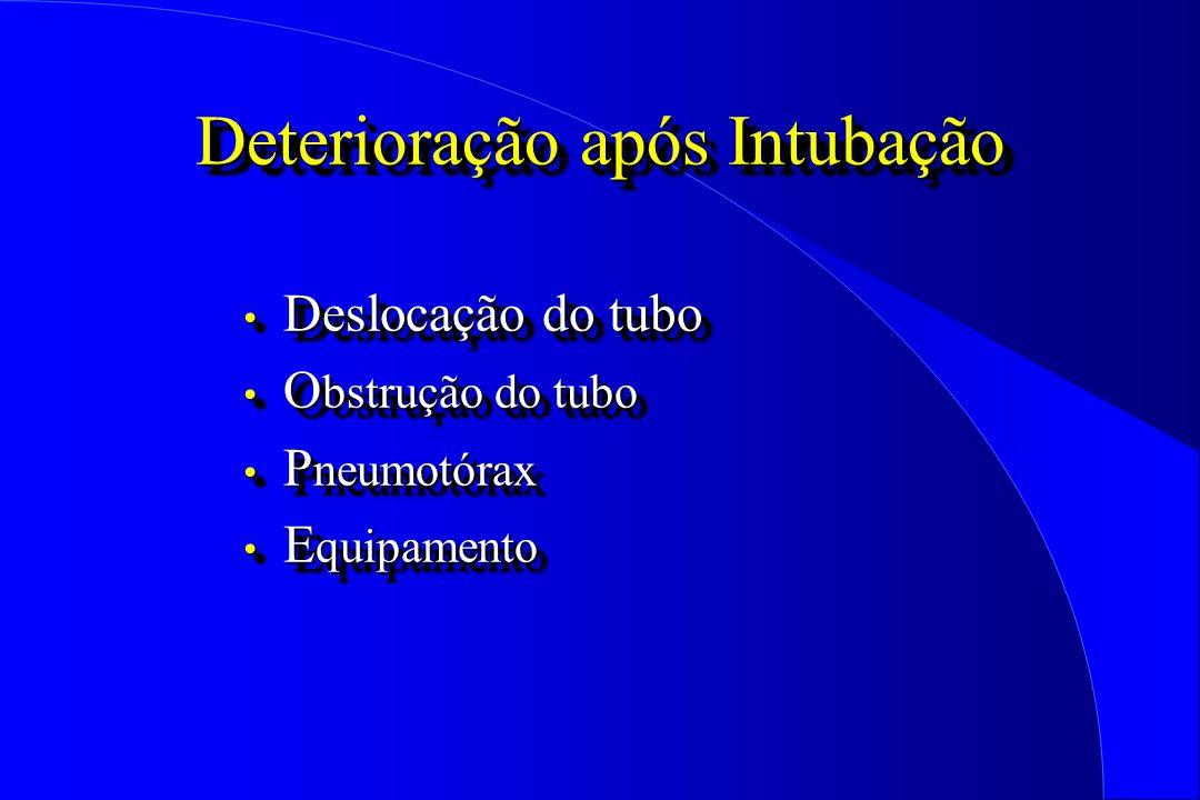 Deterioração após Intubação