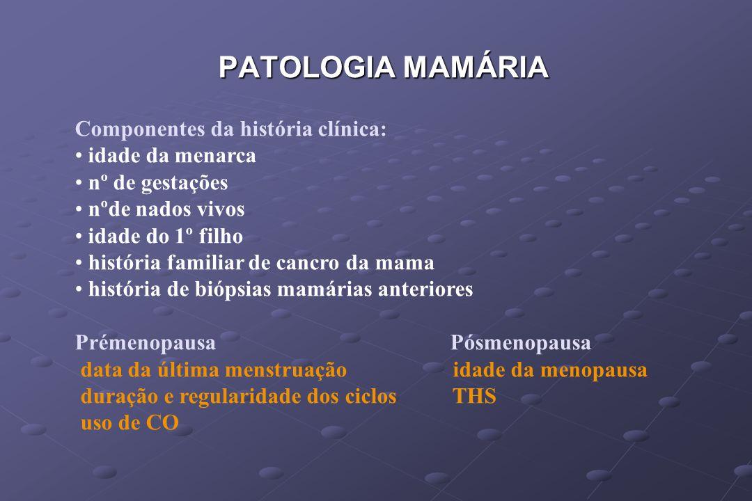 PATOLOGIA MAMÁRIA Componentes da história clínica: idade da menarca