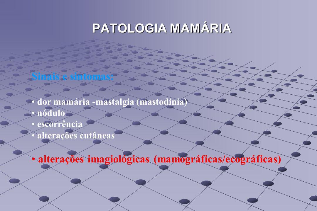 PATOLOGIA MAMÁRIA Sinais e sintomas: