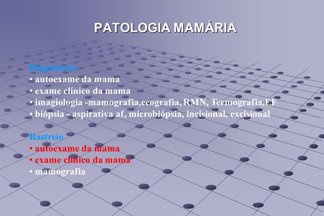 PATOLOGIA MAMÁRIA Diagnóstico autoexame da mama exame clínico da mama