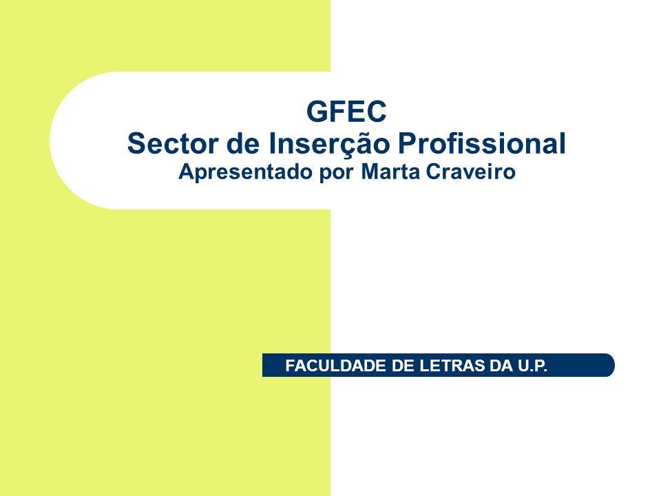 GFEC Sector de Inserção Profissional Apresentado por Marta Craveiro