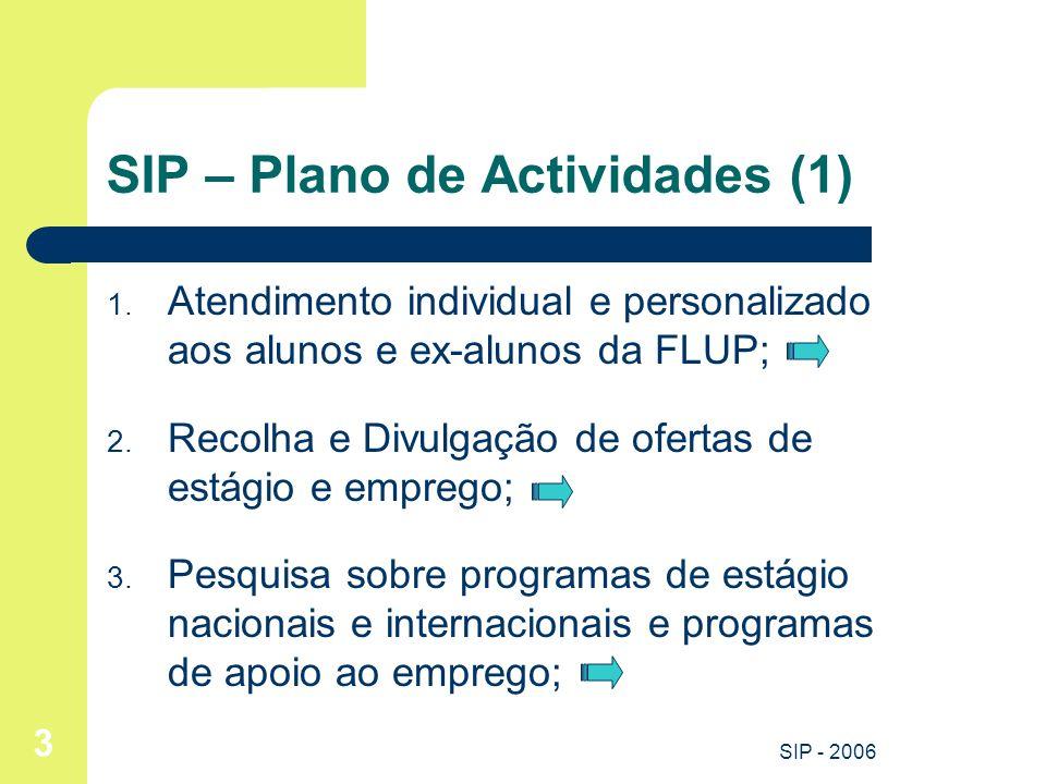 SIP – Plano de Actividades (1)