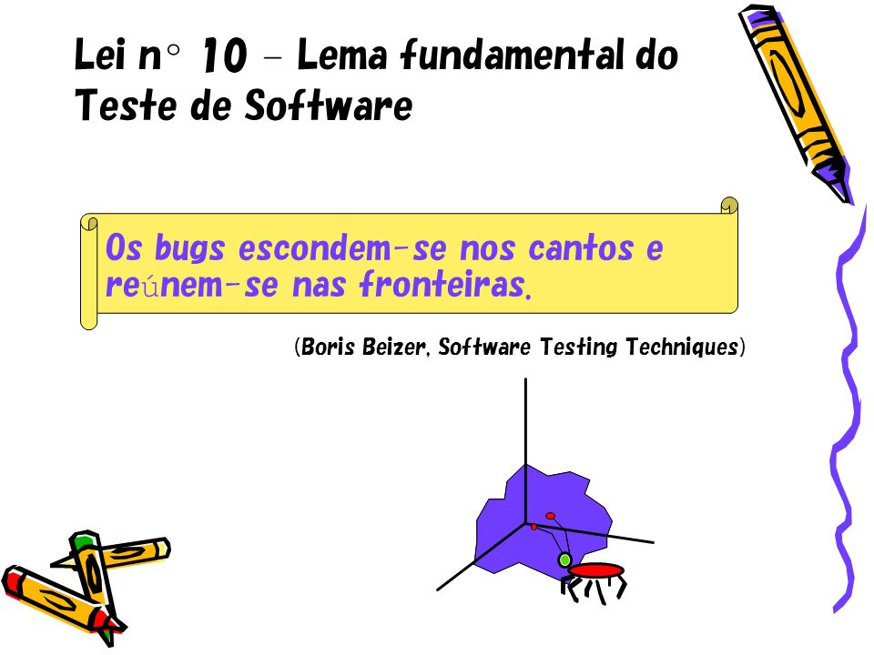 Lei nº 10 – Lema fundamental do Teste de Software