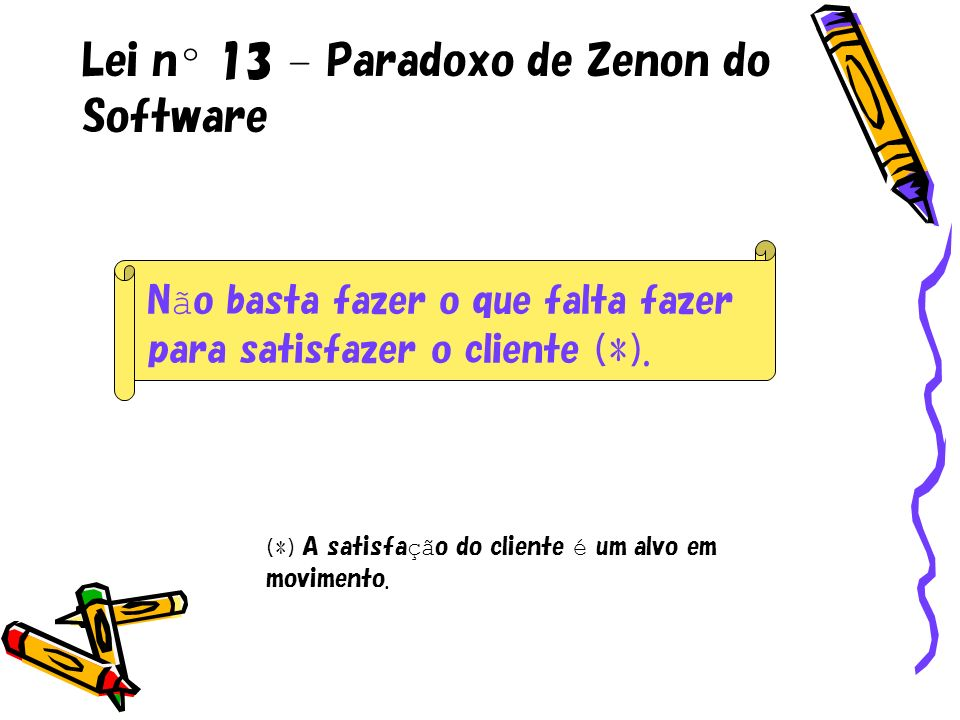Lei nº 13 – Paradoxo de Zenon do Software