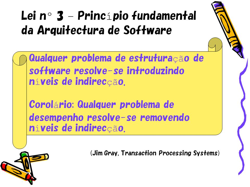 Lei nº 3 – Princípio fundamental da Arquitectura de Software