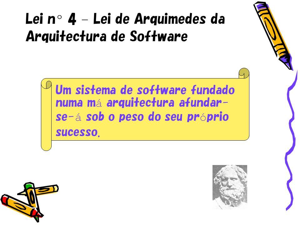 Lei nº 4 – Lei de Arquimedes da Arquitectura de Software