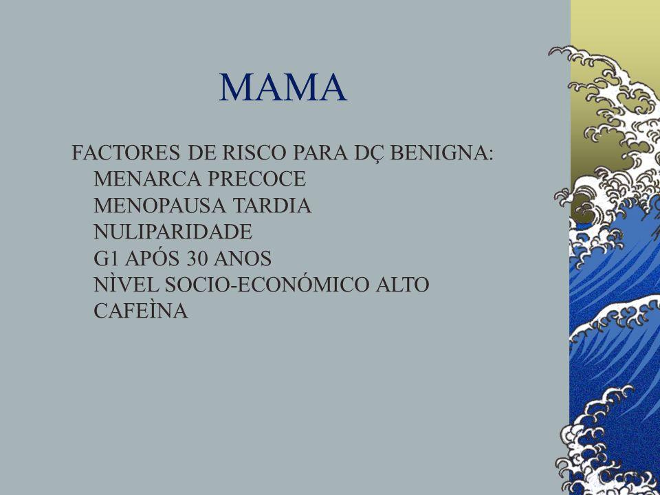 MAMA FACTORES DE RISCO PARA DÇ BENIGNA: MENARCA PRECOCE