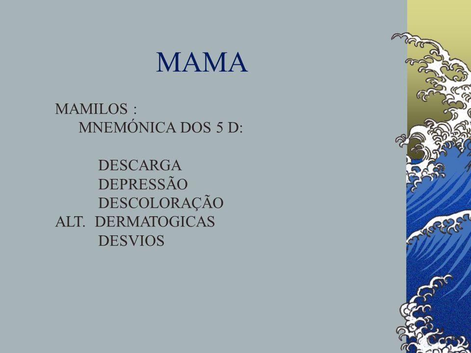 MAMA MAMILOS : MNEMÓNICA DOS 5 D: DESCARGA DEPRESSÃO DESCOLORAÇÃO