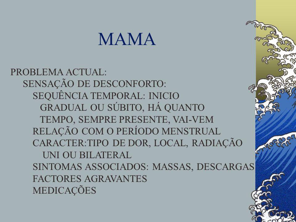 MAMA PROBLEMA ACTUAL: SENSAÇÃO DE DESCONFORTO: