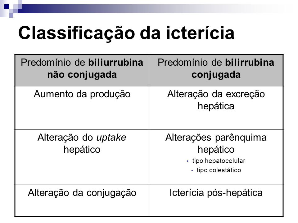 Classificação da icterícia