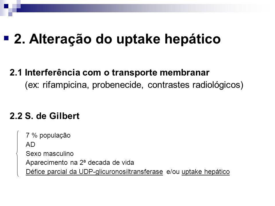 2. Alteração do uptake hepático