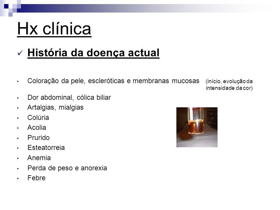 Hx clínica História da doença actual
