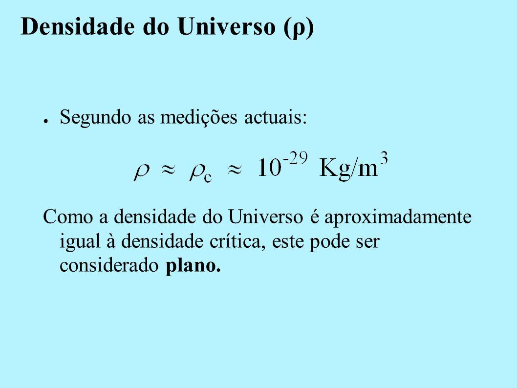 Densidade do Universo (ρ)