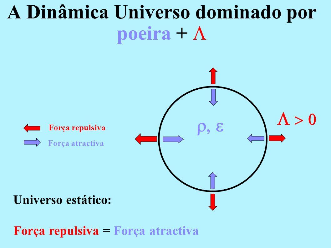A Dinâmica Universo dominado por poeira + L