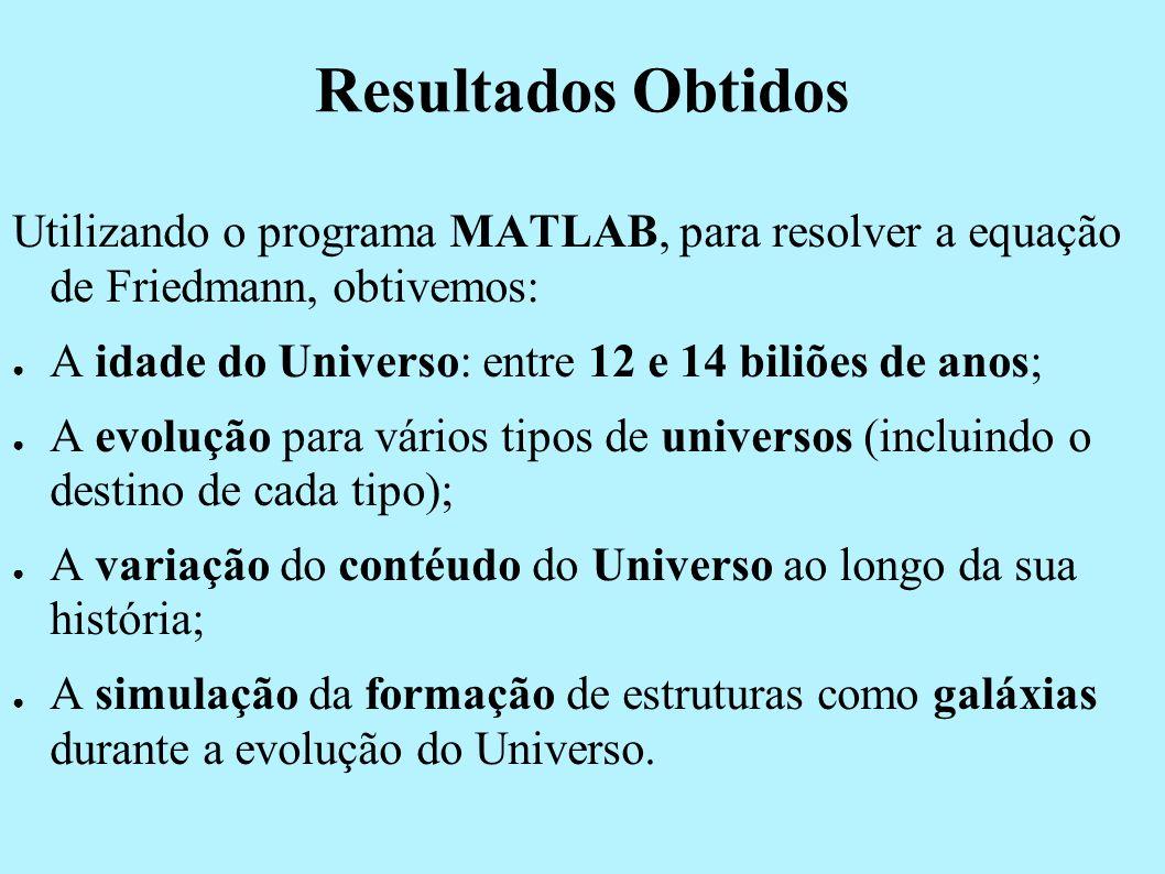 Resultados Obtidos Utilizando o programa MATLAB, para resolver a equação de Friedmann, obtivemos: