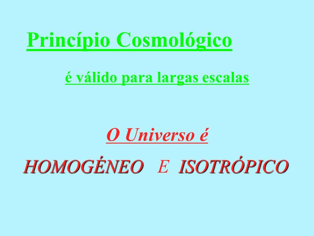 Princípio Cosmológico