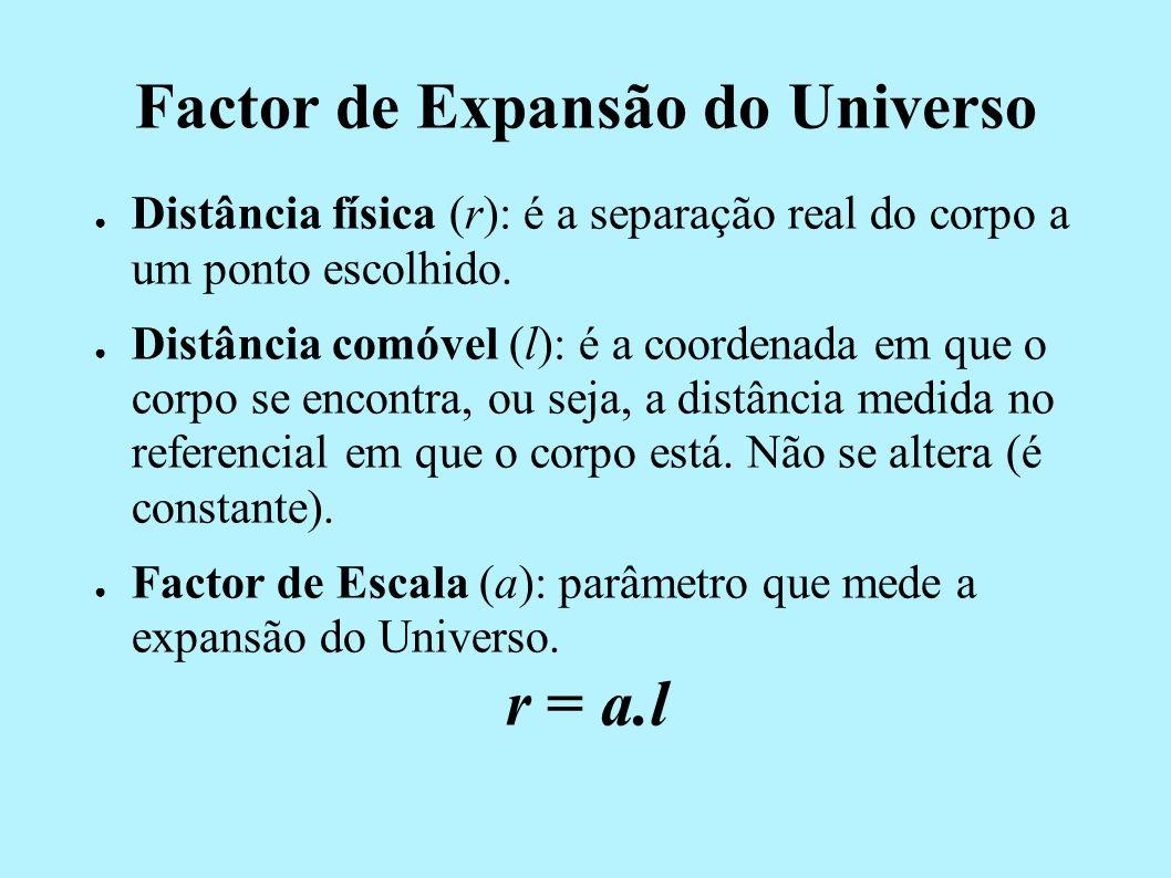 Factor de Expansão do Universo