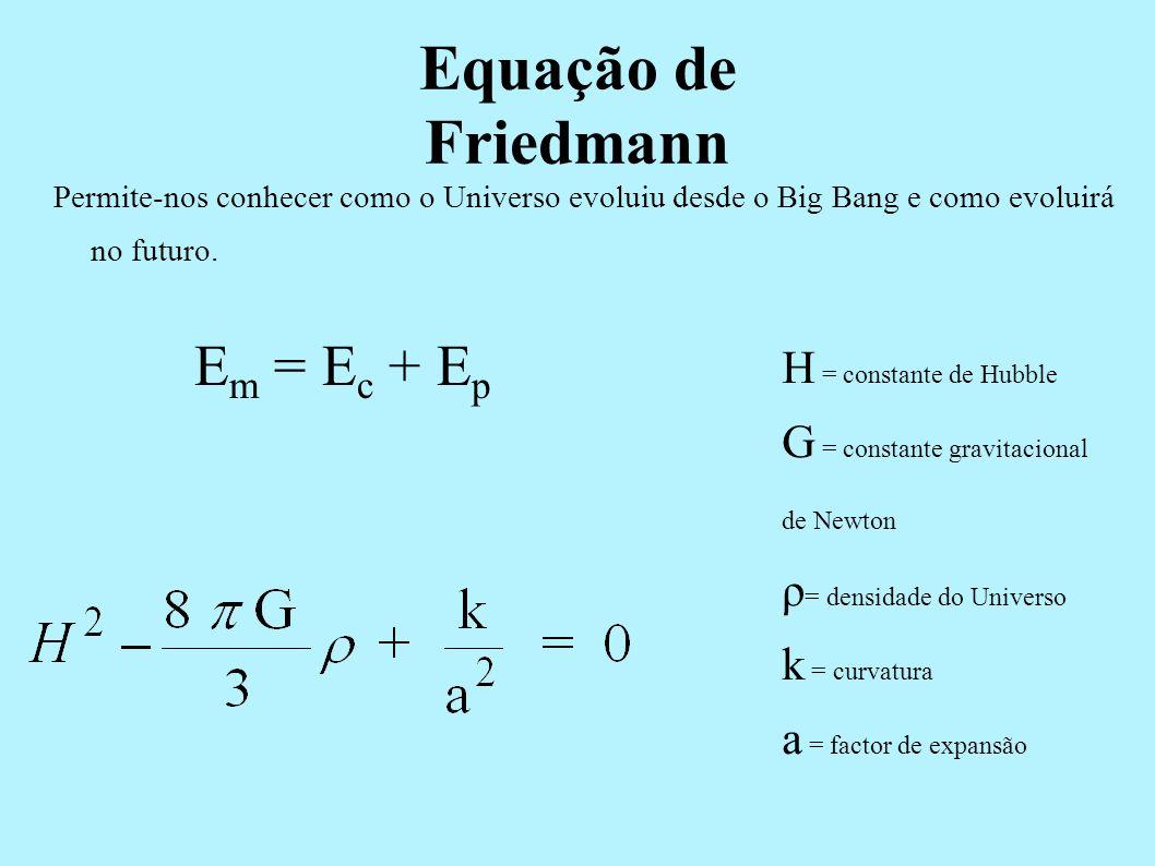Equação de Friedmann Em = Ec + Ep H = constante de Hubble