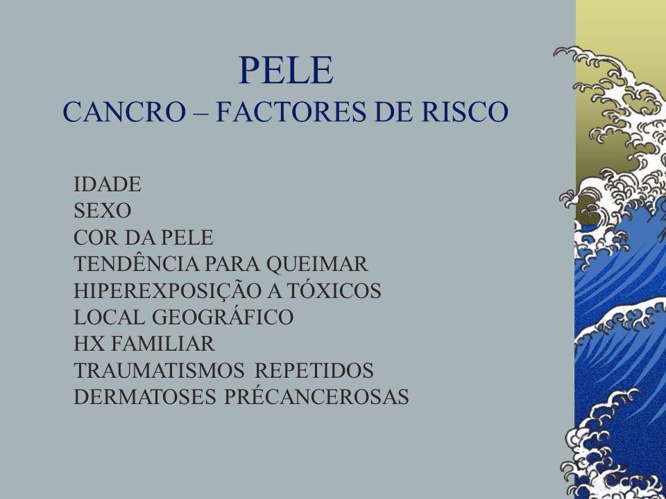 PELE CANCRO – FACTORES DE RISCO