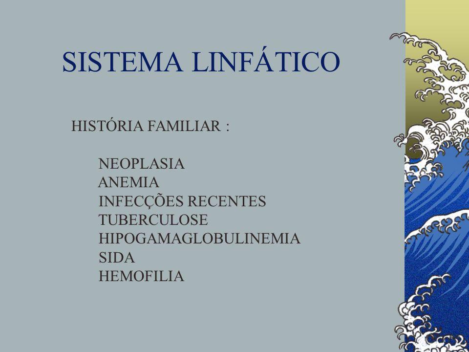 SISTEMA LINFÁTICO HISTÓRIA FAMILIAR : NEOPLASIA ANEMIA