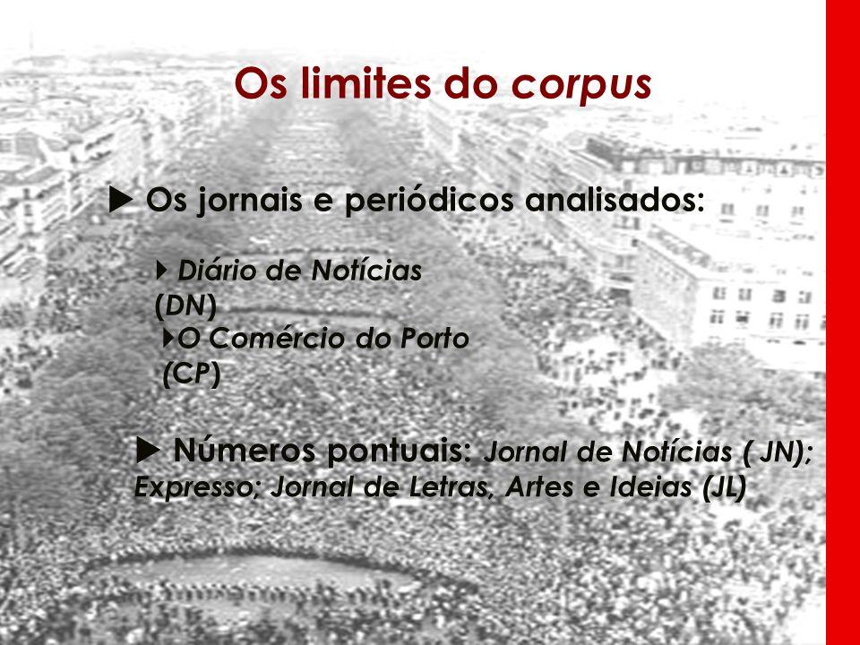 Os limites do corpus Os jornais e periódicos analisados:
