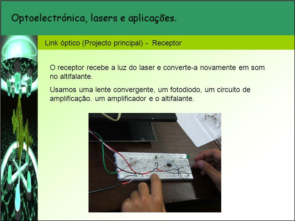 Link óptico (Projecto principal) - Receptor