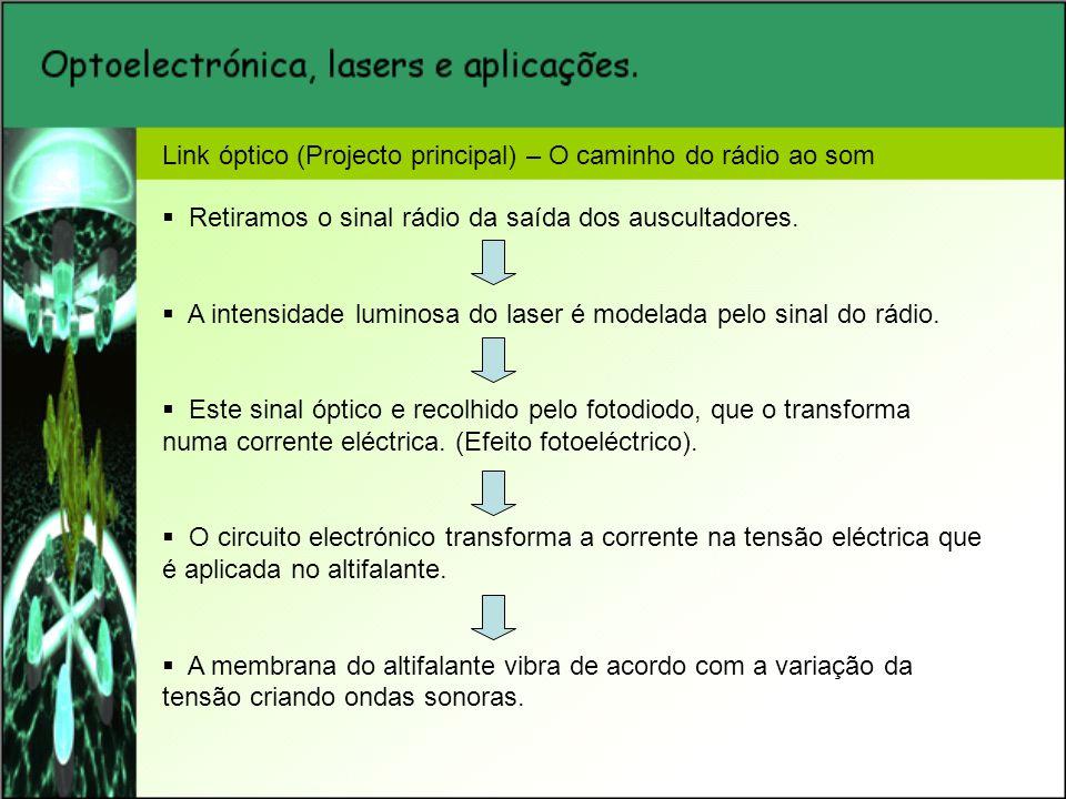 Link óptico (Projecto principal) – O caminho do rádio ao som