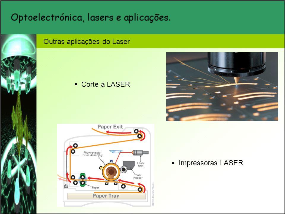 Outras aplicações do Laser