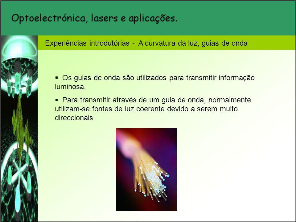 Experiências introdutórias - A curvatura da luz, guias de onda