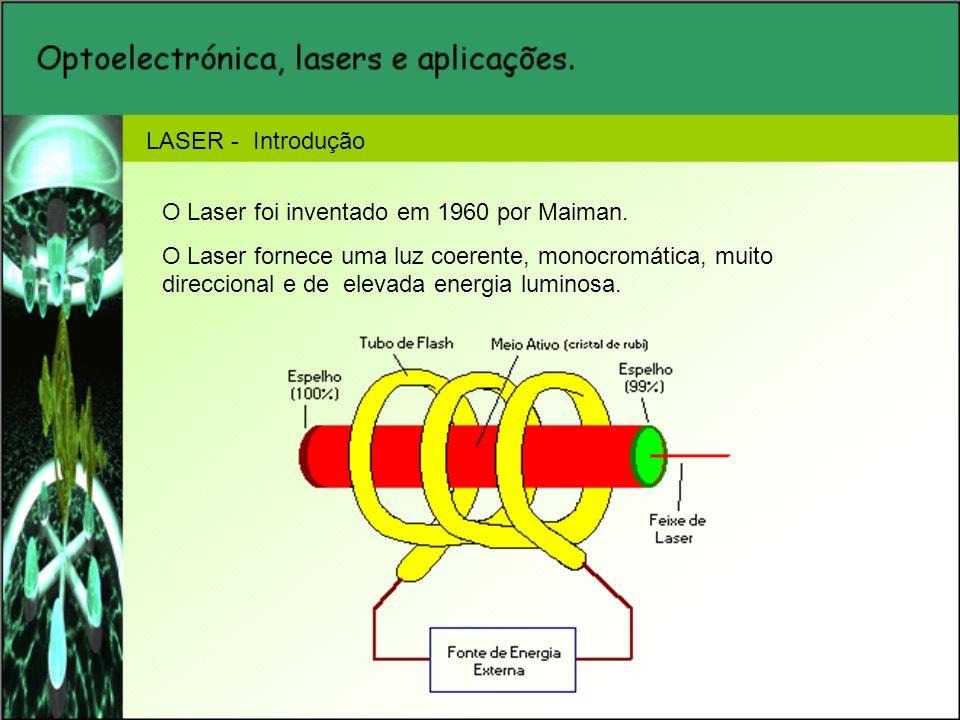 LASER - Introdução O Laser foi inventado em 1960 por Maiman.