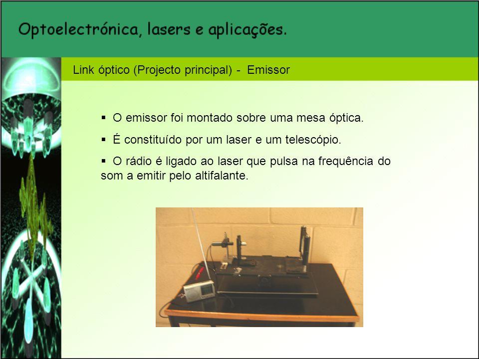 Link óptico (Projecto principal) - Emissor